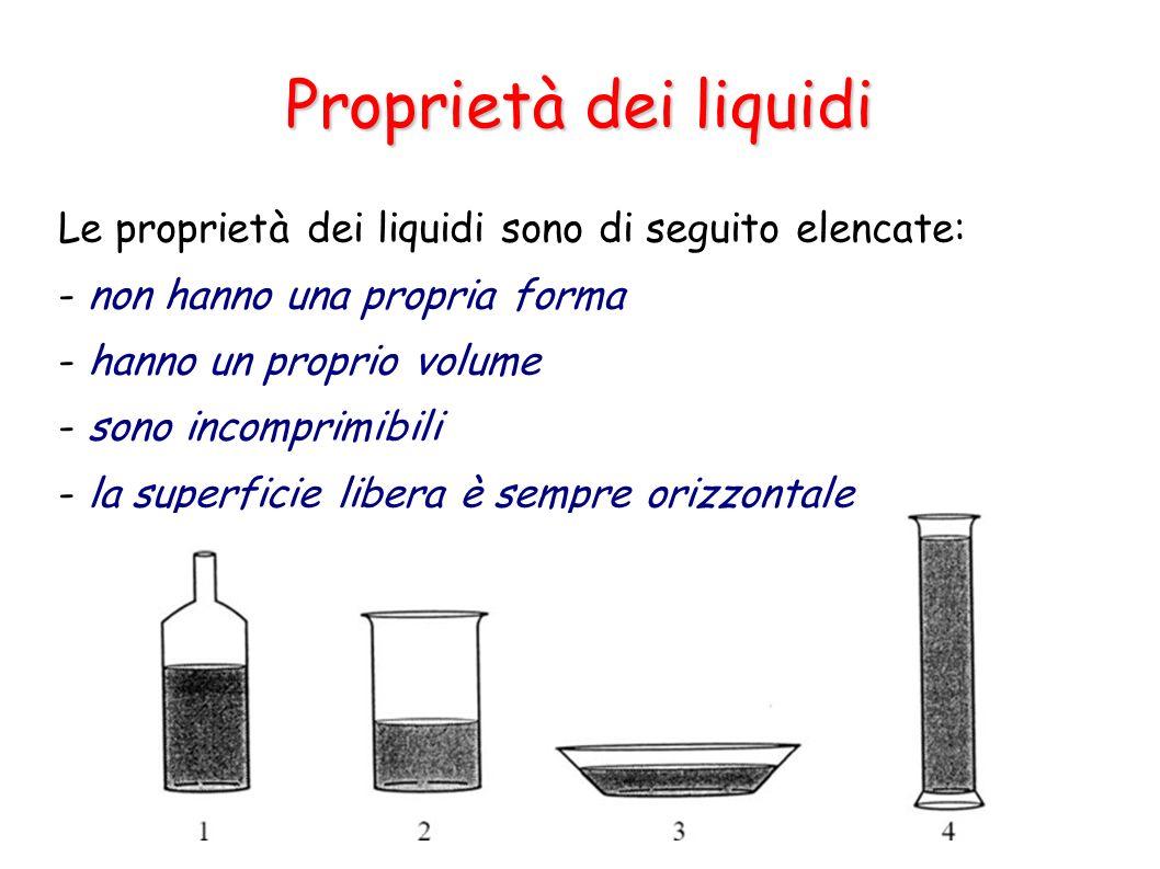 Proprietà dei liquidi Le proprietà dei liquidi sono di seguito elencate: - non hanno una propria forma - hanno un proprio volume - sono incomprimibili