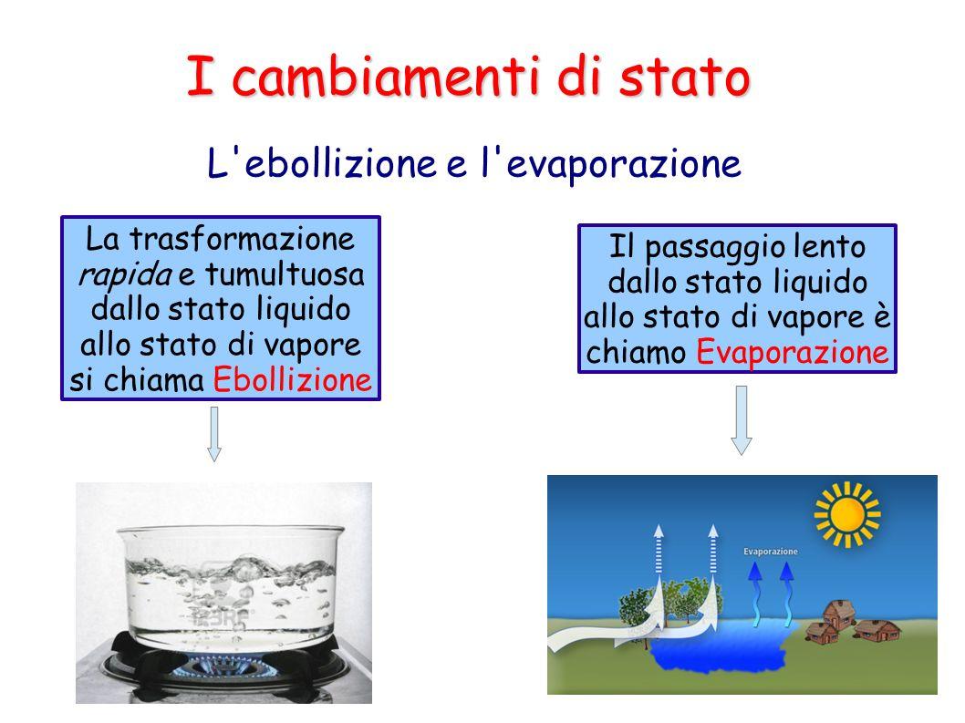 I cambiamenti di stato L'ebollizione e l'evaporazione La trasformazione rapida e tumultuosa dallo stato liquido allo stato di vapore si chiama Ebolliz