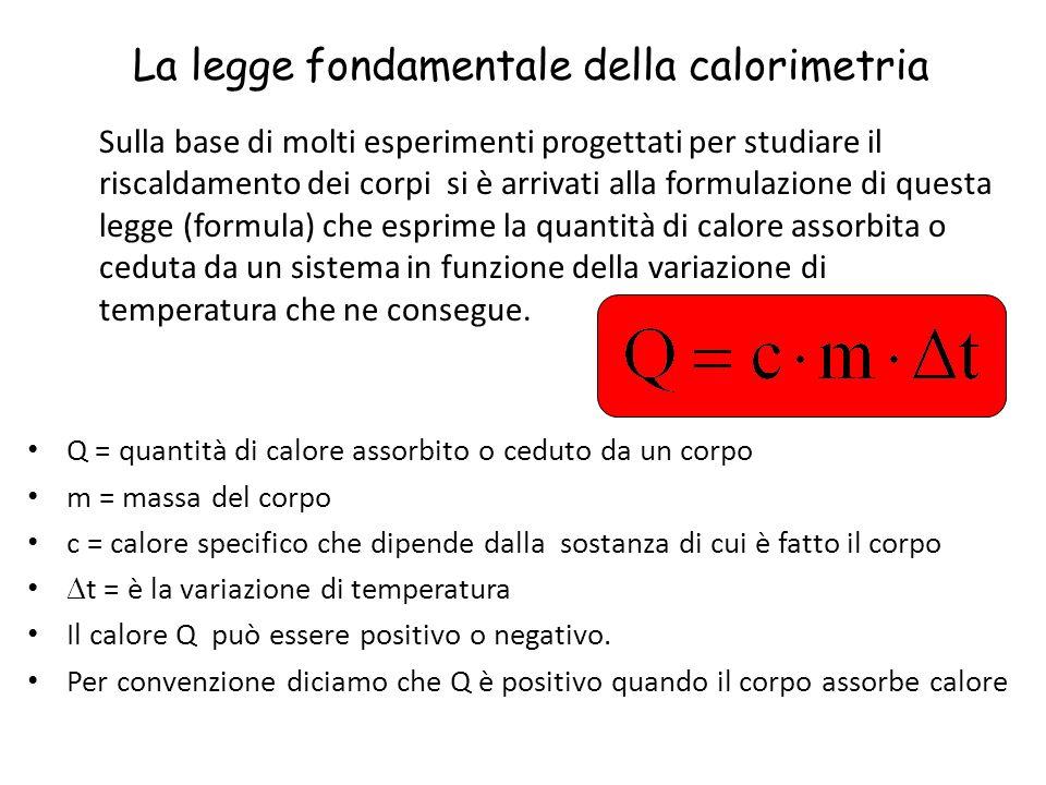 Sulla base di molti esperimenti progettati per studiare il riscaldamento dei corpi si è arrivati alla formulazione di questa legge (formula) che espri