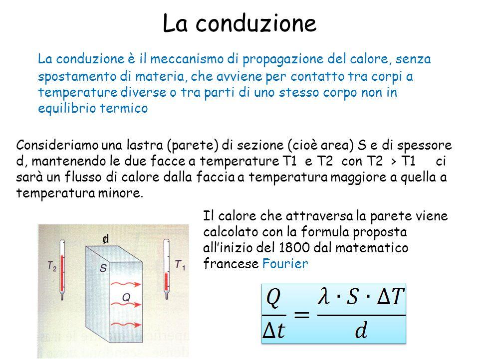 La conduzione La conduzione è il meccanismo di propagazione del calore, senza spostamento di materia, che avviene per contatto tra corpi a temperature