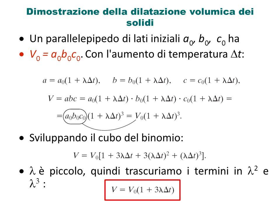 Dimostrazione della dilatazione volumica dei solidi Un parallelepipedo di lati iniziali a 0, b 0, c 0 ha V 0 = a 0 b 0 c 0. Con l'aumento di temperatu