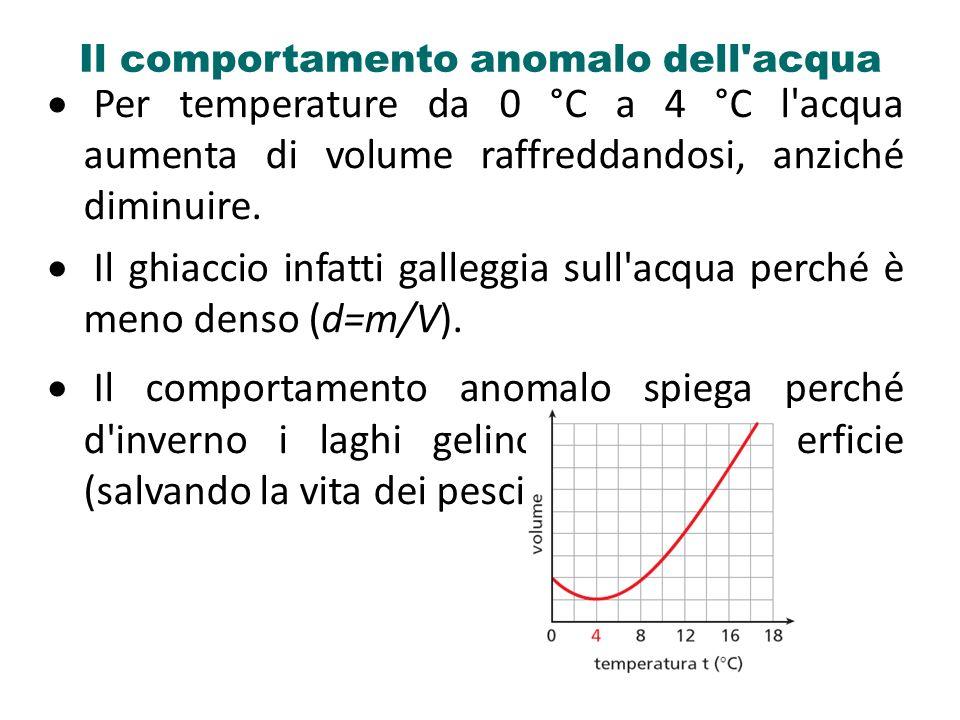 Il comportamento anomalo dell'acqua Per temperature da 0 °C a 4 °C l'acqua aumenta di volume raffreddandosi, anziché diminuire. Il ghiaccio infatti ga
