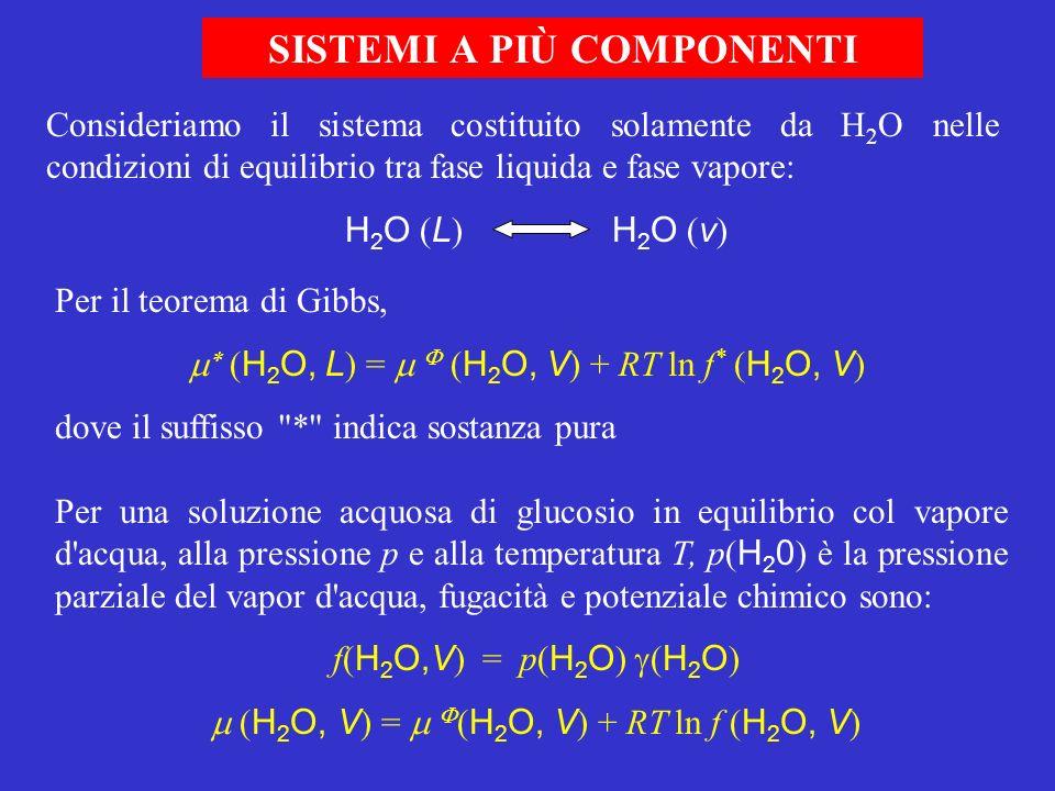 Per esprimere il potenziale chimico dellacqua in fase liquida si sceglie come stato di riferimento quello dell acqua liquida pura alla stessa pressione e temperatura della soluzione considerata (non si tratta dello stato standard, poichè p non è necessariamente uguale a 105 Pa), e si pone ( H 2 O, L ) = * ( H 2 O, L ) + RT ln a ( H 2 O, L ) ( H 2 O, L ) = ( H 2 O, V ) + RT ln f * ( H 2 O, V ) ( H 2 O, L ) = ( H 2 O, V ) + RT ln f * ( H 2 O, V )+ RT ln a ( H 2 O, L ) La condizione di equilibrio ( H 2 O, L ) = ( H 2 O, V ) porta a definire la relazione tra attività e fugacità:
