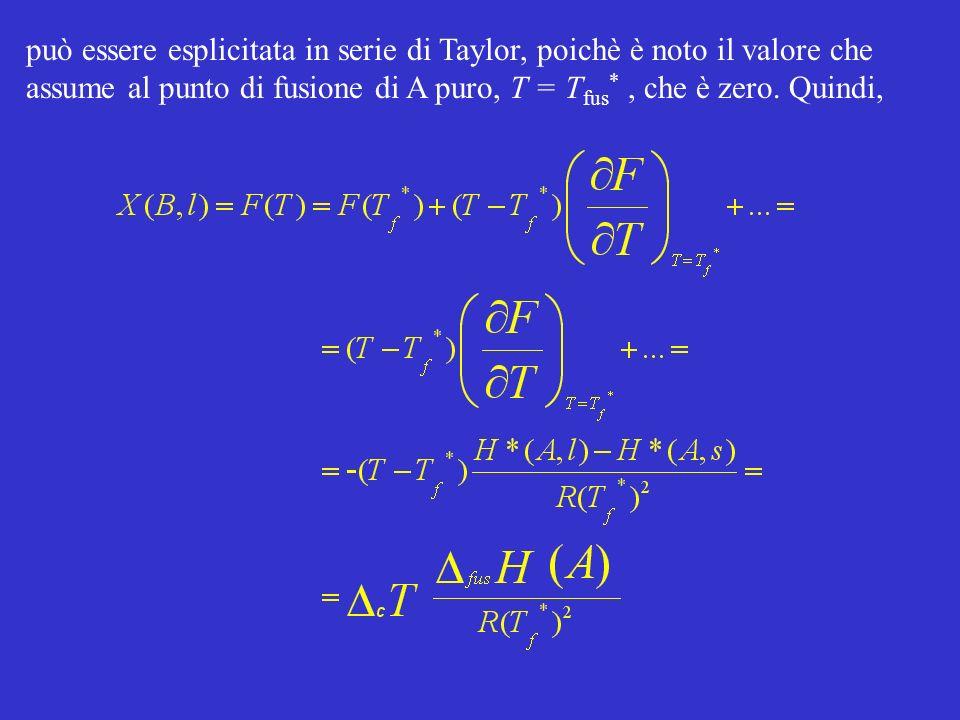 può essere esplicitata in serie di Taylor, poichè è noto il valore che assume al punto di fusione di A puro, T = T fus *, che è zero. Quindi,