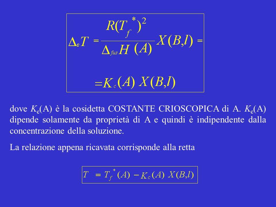 EQUILIBRIO EBULLIOSCOPICO Con procedimento del tutto analogo a quello seguito per l equilibrio crioscopico, si ricava ( T e ) = K e (A) * X(B, l) dove K e (A) è la COSTANTE EBULLIOSCOPICA del solvente A.