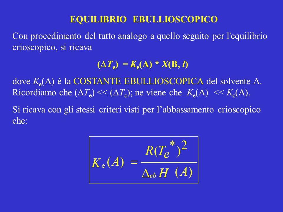 EQUILIBRIO EBULLIOSCOPICO Con procedimento del tutto analogo a quello seguito per l'equilibrio crioscopico, si ricava ( T e ) = K e (A) * X(B, l) dove