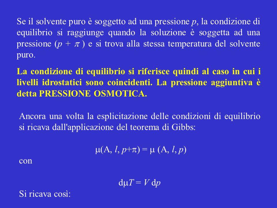 Se il solvente puro è soggetto ad una pressione p, la condizione di equilibrio si raggiunge quando la soluzione è soggetta ad una pressione (p + ) e s