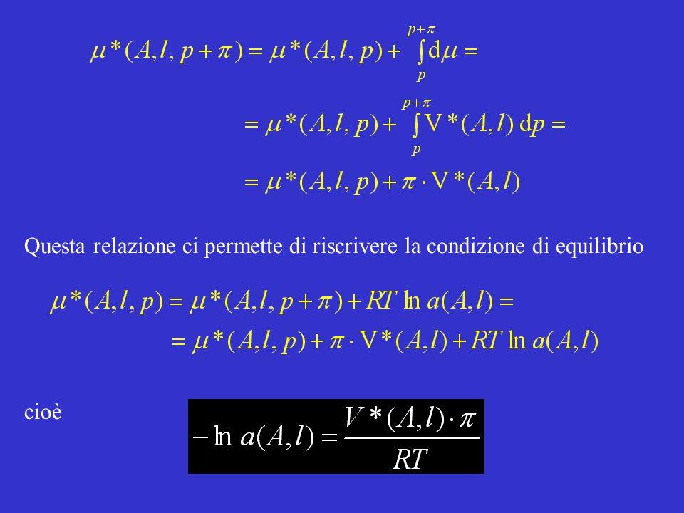 Se la soluzione è molto diluita, l espressione si semplifica come già visto per l equilibrio crioscopico Poichè n(A, l) V*(A, l) ~ V(soluzione), l espressione si riduce a: che è formalmente analoga all equazione di stato del gas ideale.