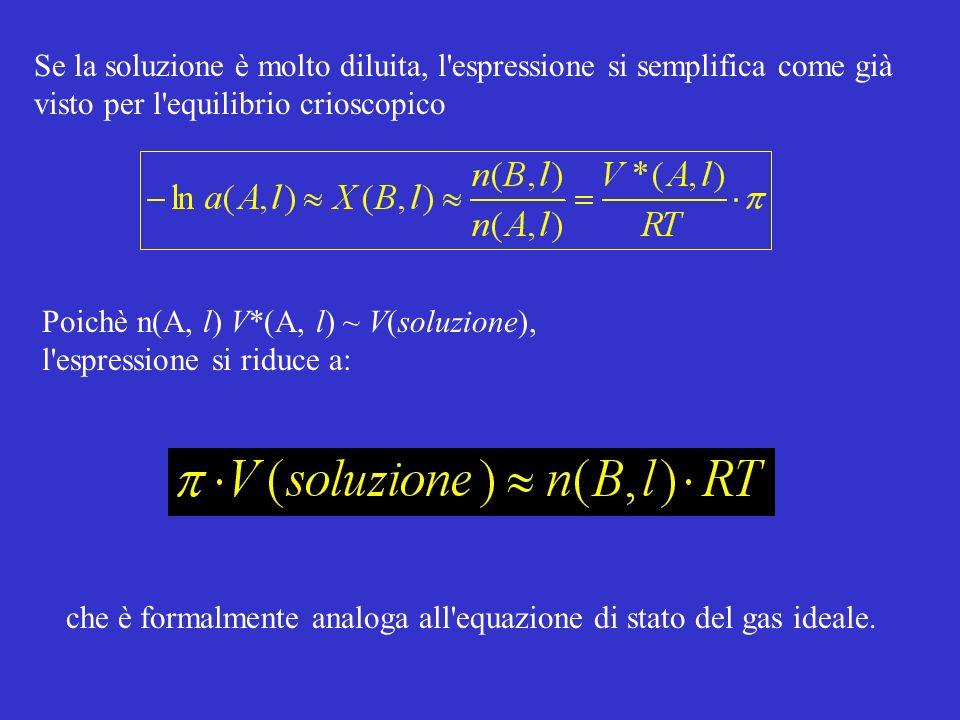 Se la soluzione è molto diluita, l'espressione si semplifica come già visto per l'equilibrio crioscopico Poichè n(A, l) V*(A, l) ~ V(soluzione), l'esp