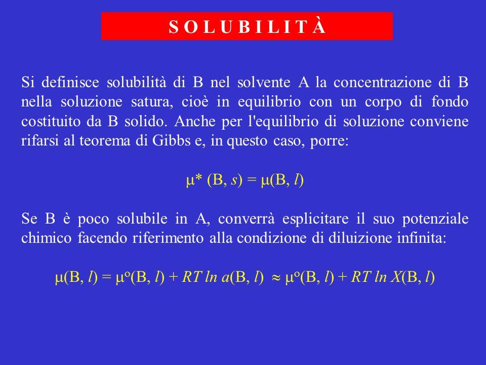 Se pensiamo allo stato di estrema diluizione come al prodotto di un processo di dissoluzione di B, cioè B(s) + n A(l) B(l, infinitamente diluito) potremo scrivere o (B, l) - *(B, s) = sol G o (B) Possiamo quindi porre Se sol H o (B) > 0, la solubilità aumenta con T.