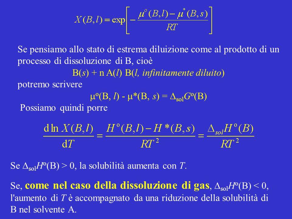 Se pensiamo allo stato di estrema diluizione come al prodotto di un processo di dissoluzione di B, cioè B(s) + n A(l) B(l, infinitamente diluito) potr