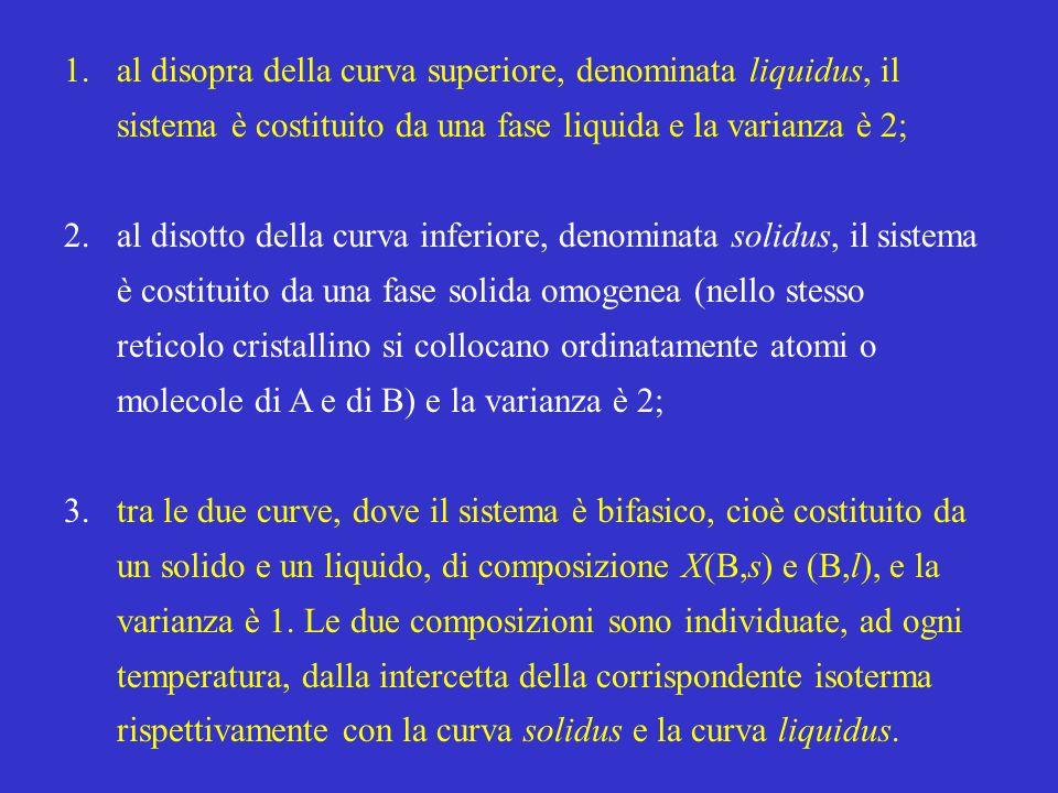 1.al disopra della curva superiore, denominata liquidus, il sistema è costituito da una fase liquida e la varianza è 2; 2.al disotto della curva infer