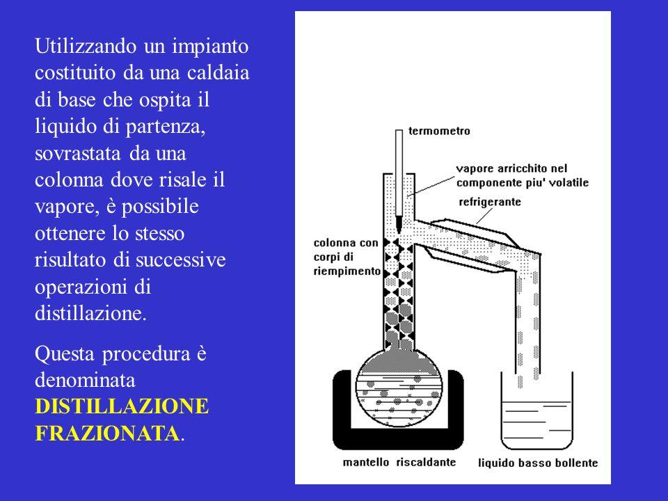 Utilizzando un impianto costituito da una caldaia di base che ospita il liquido di partenza, sovrastata da una colonna dove risale il vapore, è possib