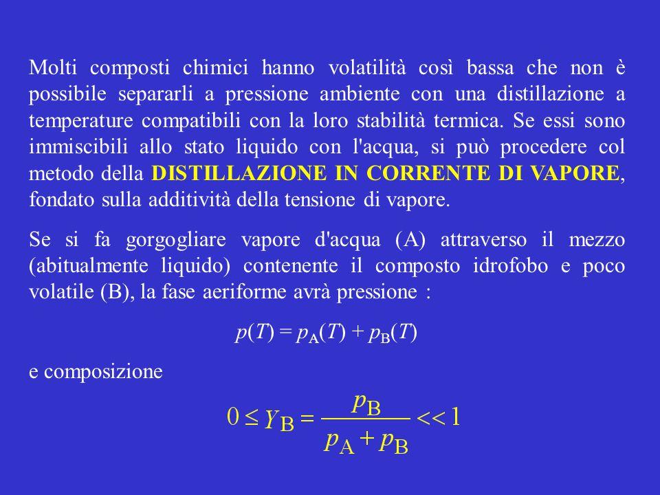 Per la dipendenza di p da T, è sufficiente applicare ad entrambe le sostanze, A e B, la legge di Clausius Clapeyron in forma integrata dove To è la temperatura del vapore d acqua all ingresso del distillatore alla pressione di 0.1 MPa, e T < To è la temperatura dell aeriforme in uscita.