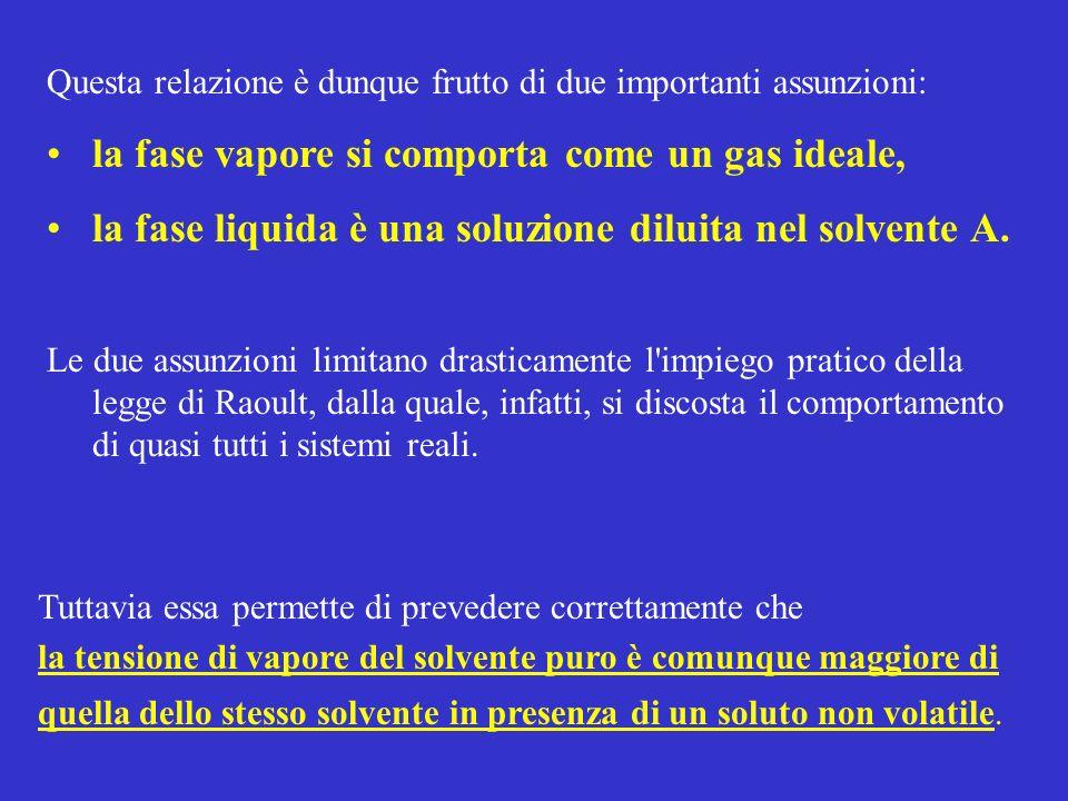 Questa relazione è dunque frutto di due importanti assunzioni: la fase vapore si comporta come un gas ideale, la fase liquida è una soluzione diluita