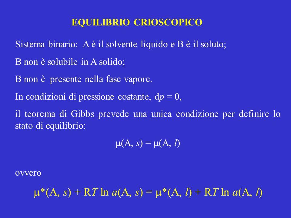 EQUILIBRIO CRIOSCOPICO Sistema binario: A è il solvente liquido e B è il soluto; B non è solubile in A solido; B non è presente nella fase vapore. In