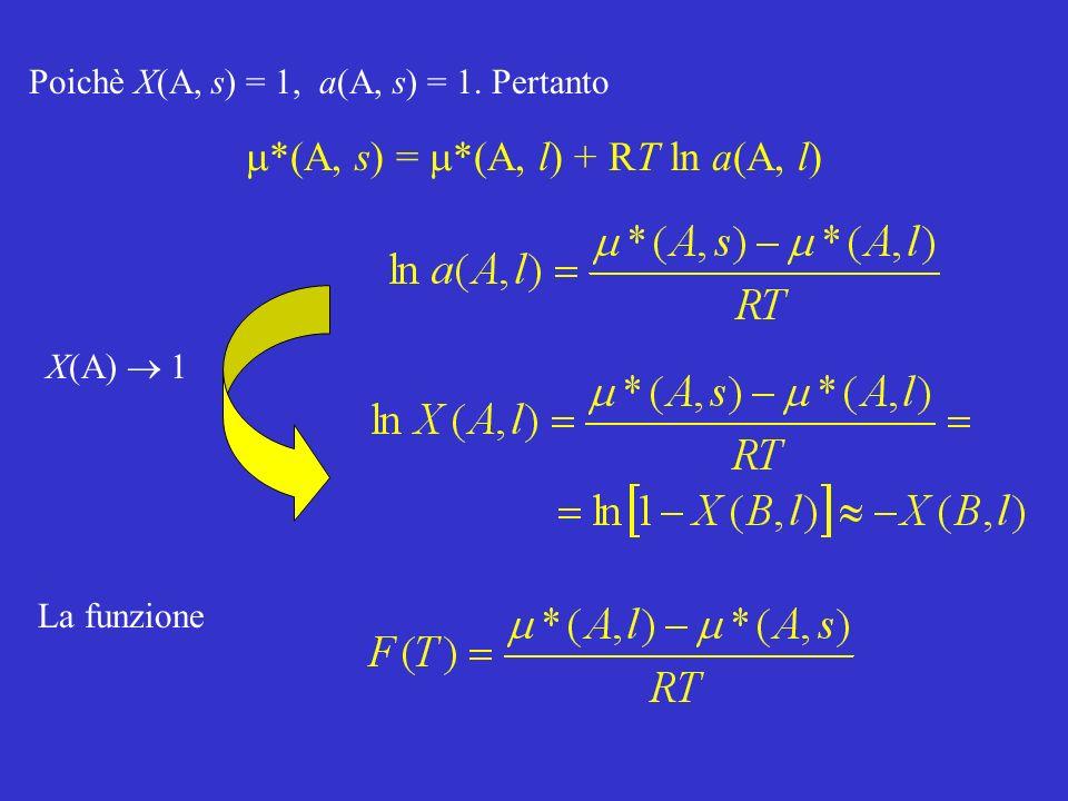 Poichè X(A, s) = 1, a(A, s) = 1. Pertanto *(A, s) = *(A, l) + RT ln a(A, l) X(A) 1 La funzione
