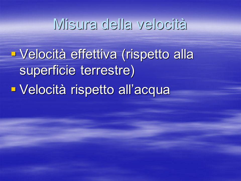Misura della velocità Velocità effettiva (rispetto alla superficie terrestre) Velocità effettiva (rispetto alla superficie terrestre) Velocità rispett