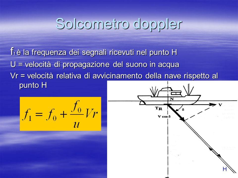 Solcometro doppler f 1 è la frequenza dei segnali ricevuti nel punto H U = velocità di propagazione del suono in acqua Vr = velocità relativa di avvic