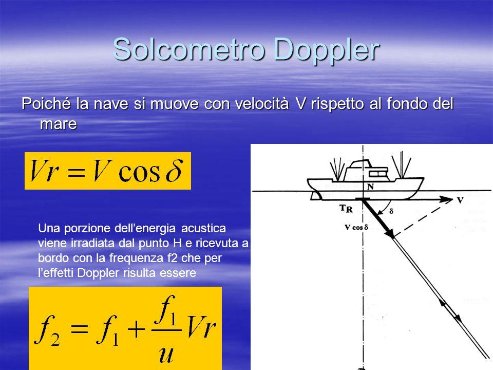 Solcometro Doppler Poiché la nave si muove con velocità V rispetto al fondo del mare Una porzione dellenergia acustica viene irradiata dal punto H e r