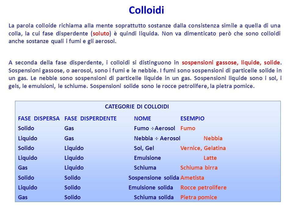 A seconda della fase disperdente, i colloidi si distinguono in sospensioni gassose, liquide, solide. Sospensioni gassose, o aerosol, sono i fumi e le