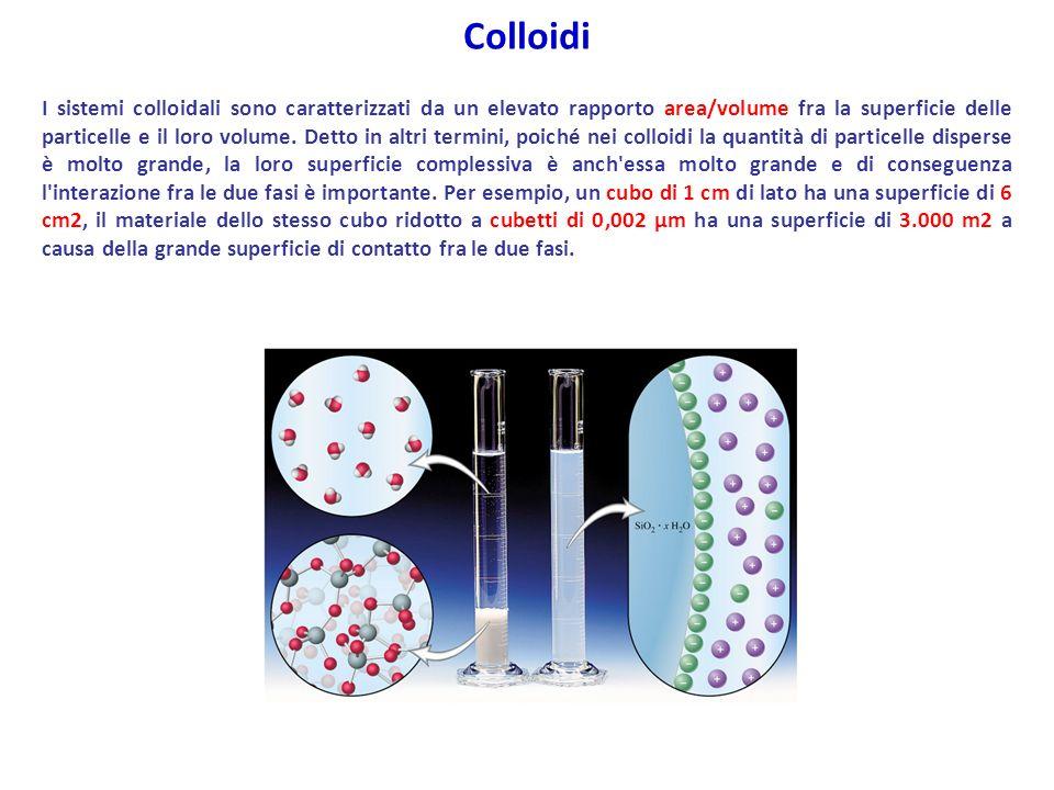 I sistemi colloidali sono caratterizzati da un elevato rapporto area/volume fra la superficie delle particelle e il loro volume.