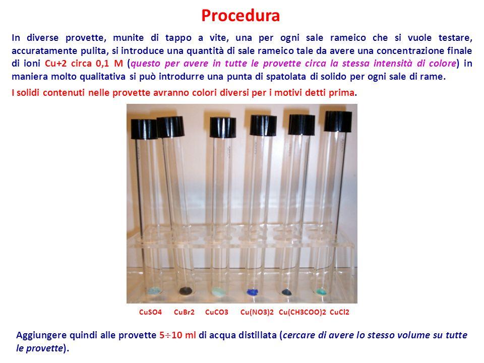 In diverse provette, munite di tappo a vite, una per ogni sale rameico che si vuole testare, accuratamente pulita, si introduce una quantità di sale r