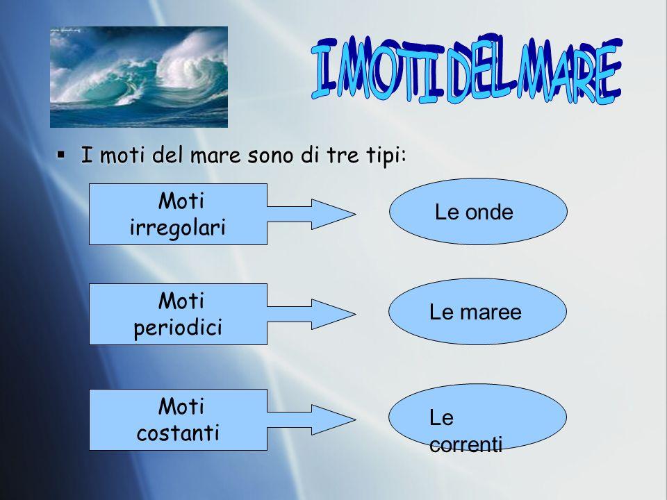 I moti del mare sono di tre tipi: Moti irregolari Moti periodici Moti costanti Le onde Le maree Le correnti
