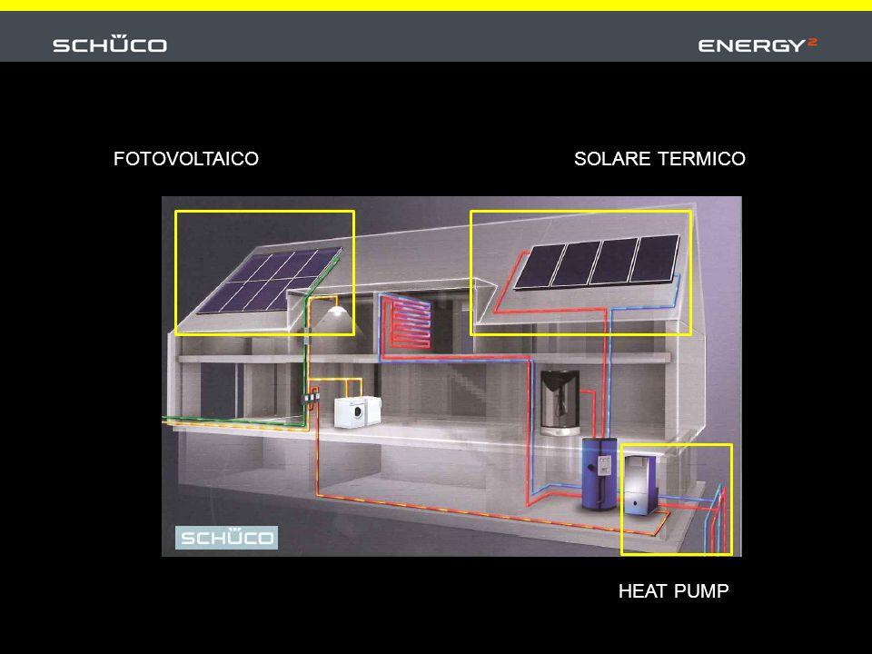 Heat Pump Crescita media + 60% anno 6.000 pz