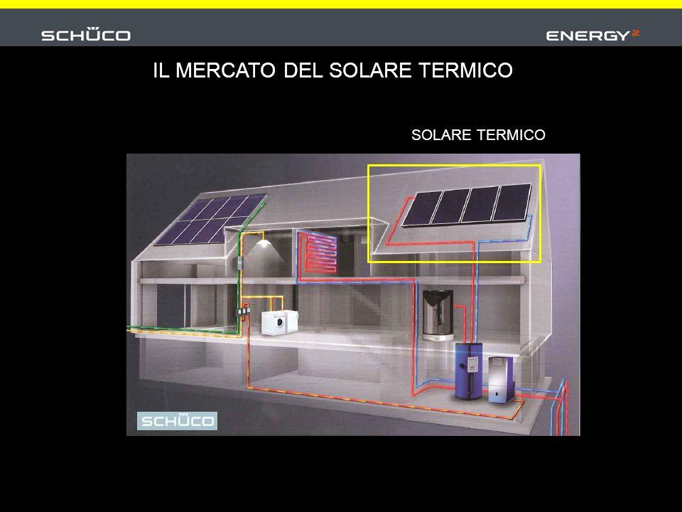 Solare termico 2010: 540.000 m2 Mercato in costante crescita +15% anno
