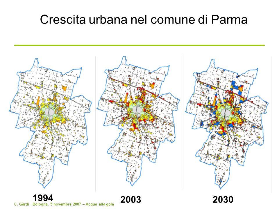 C. Gardi - Bologna, 5 novembre 2007 – Acqua alla gola 1994 20032030 Crescita urbana nel comune di Parma