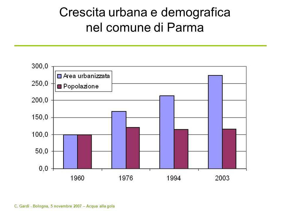 C. Gardi - Bologna, 5 novembre 2007 – Acqua alla gola Crescita urbana e demografica nel comune di Parma