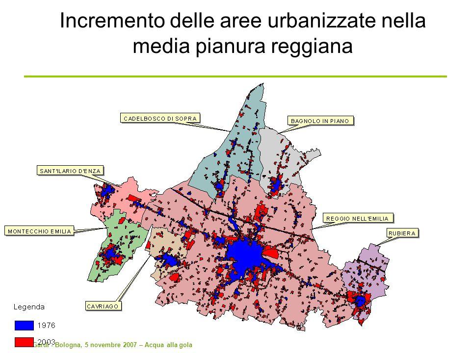 C. Gardi - Bologna, 5 novembre 2007 – Acqua alla gola Incremento delle aree urbanizzate nella media pianura reggiana