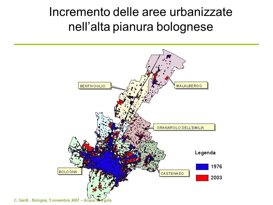 C. Gardi - Bologna, 5 novembre 2007 – Acqua alla gola Incremento delle aree urbanizzate nellalta pianura bolognese