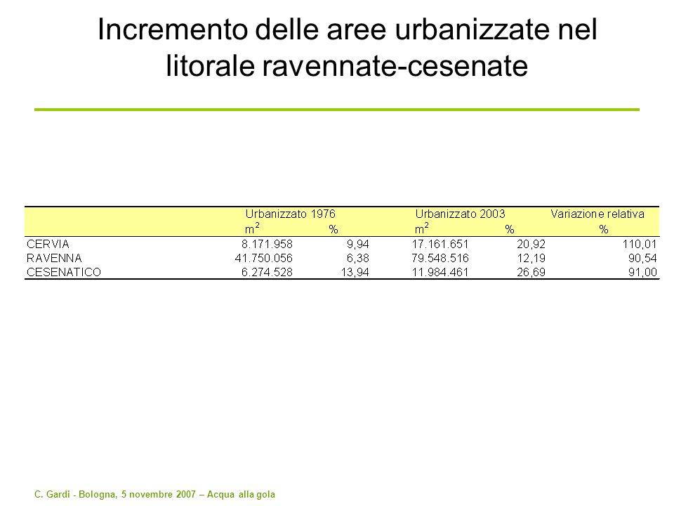 C. Gardi - Bologna, 5 novembre 2007 – Acqua alla gola Incremento delle aree urbanizzate nel litorale ravennate-cesenate