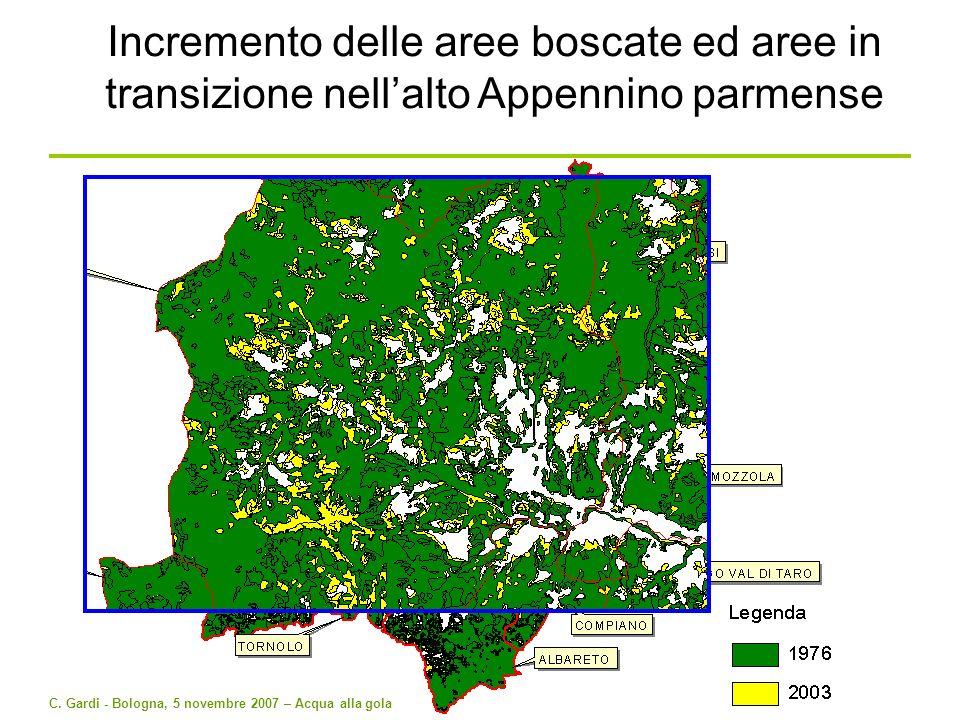 C. Gardi - Bologna, 5 novembre 2007 – Acqua alla gola Incremento delle aree boscate ed aree in transizione nellalto Appennino parmense