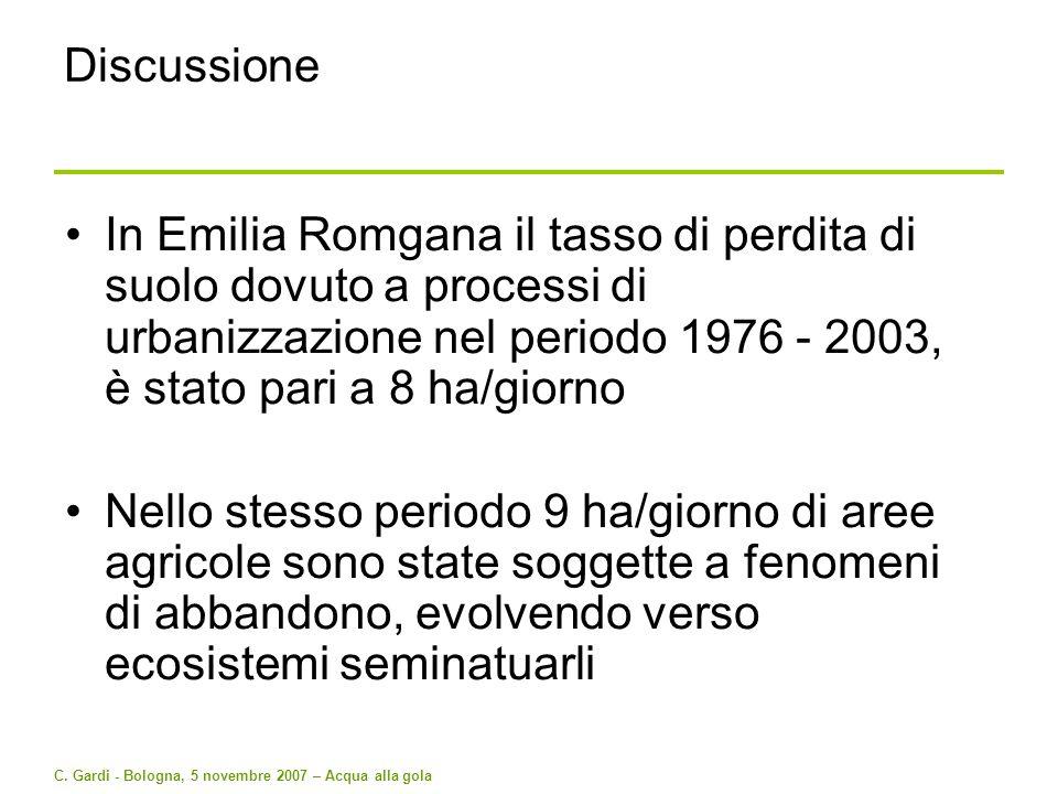 C. Gardi - Bologna, 5 novembre 2007 – Acqua alla gola Discussione In Emilia Romgana il tasso di perdita di suolo dovuto a processi di urbanizzazione n