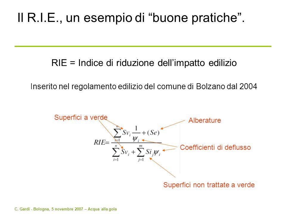 C. Gardi - Bologna, 5 novembre 2007 – Acqua alla gola Il R.I.E., un esempio di buone pratiche. RIE = Indice di riduzione dellimpatto edilizio Inserito