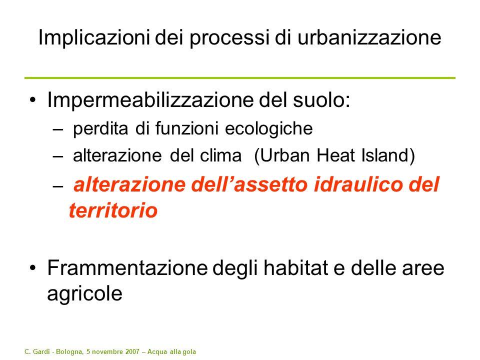 C. Gardi - Bologna, 5 novembre 2007 – Acqua alla gola Implicazioni dei processi di urbanizzazione Impermeabilizzazione del suolo: – perdita di funzion