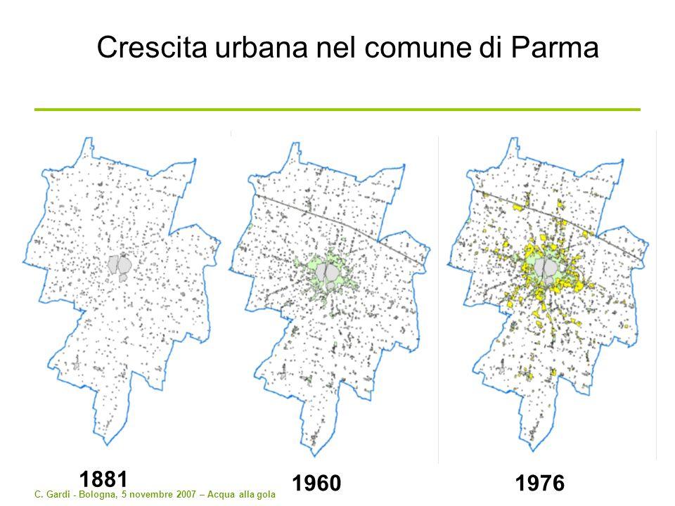 C. Gardi - Bologna, 5 novembre 2007 – Acqua alla gola Crescita urbana nel comune di Parma 1881 19601976