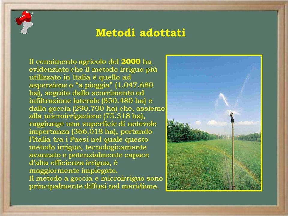Il censimento agricolo del 2000 ha evidenziato che il metodo irriguo più utilizzato in Italia è quello ad aspersione o a pioggia (1.047.680 ha), segui