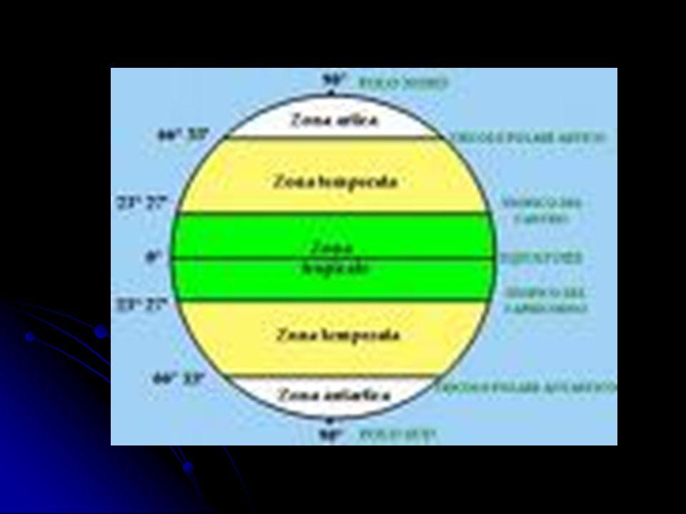 …….i raggi del sole riscaldano la terra… Nella foto precedente vediamo la terra suddivisa in diverse fasce colorate, sono le fasce climatiche.