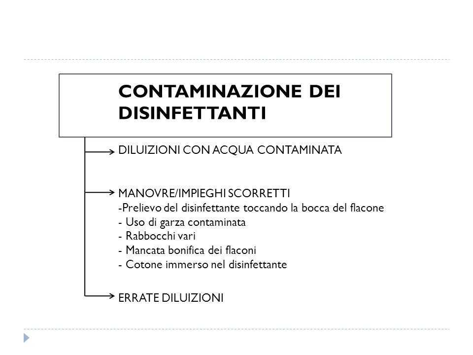 CONTAMINAZIONE DEI DISINFETTANTI DILUIZIONI CON ACQUA CONTAMINATA MANOVRE/IMPIEGHI SCORRETTI -Prelievo del disinfettante toccando la bocca del flacone