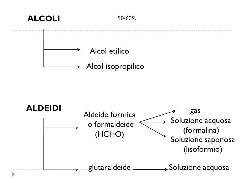 ALCOLI Alcol etilico Alcol isopropilico 50/60% ALDEIDI Aldeide formica o formaldeide (HCHO) glutaraldeide gas Soluzione acquosa (formalina) Soluzione