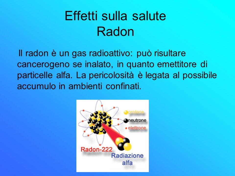 Il radon è un gas radioattivo: può risultare cancerogeno se inalato, in quanto emettitore di particelle alfa. La pericolosità è legata al possibile ac