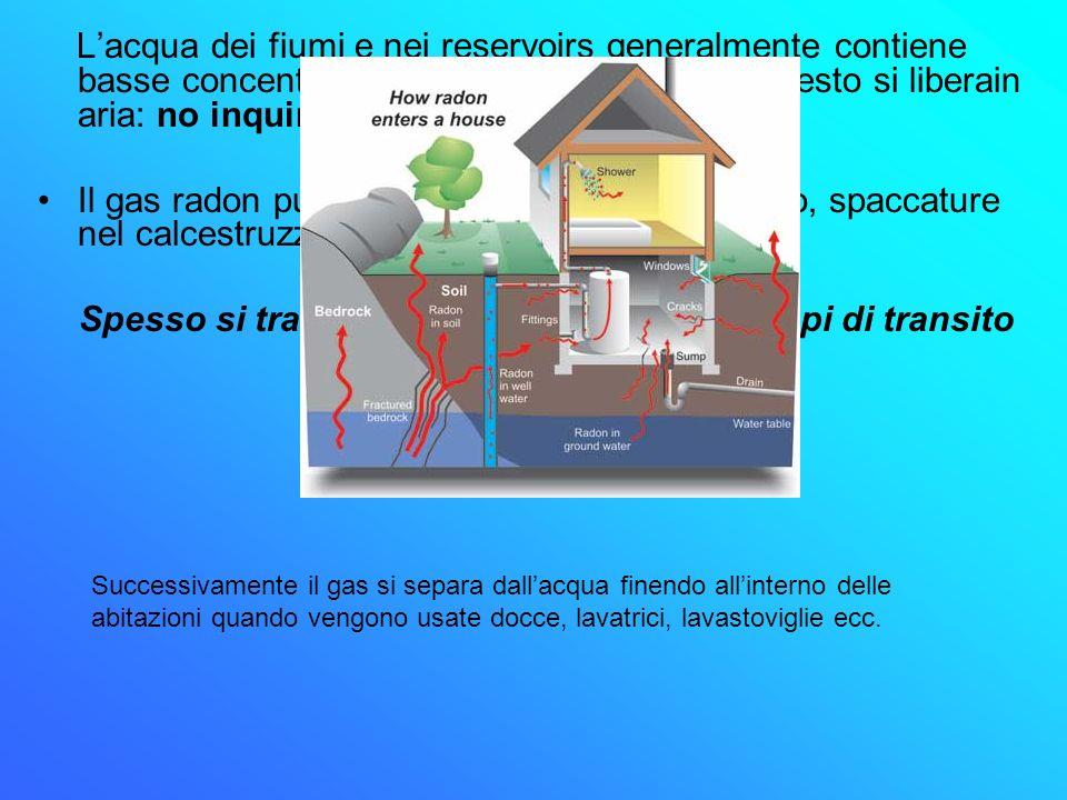 Lacqua dei fiumi e nei reservoirs generalmente contiene basse concentrazioni dellelemento poiché questo si liberain aria: no inquinamento falda Il gas