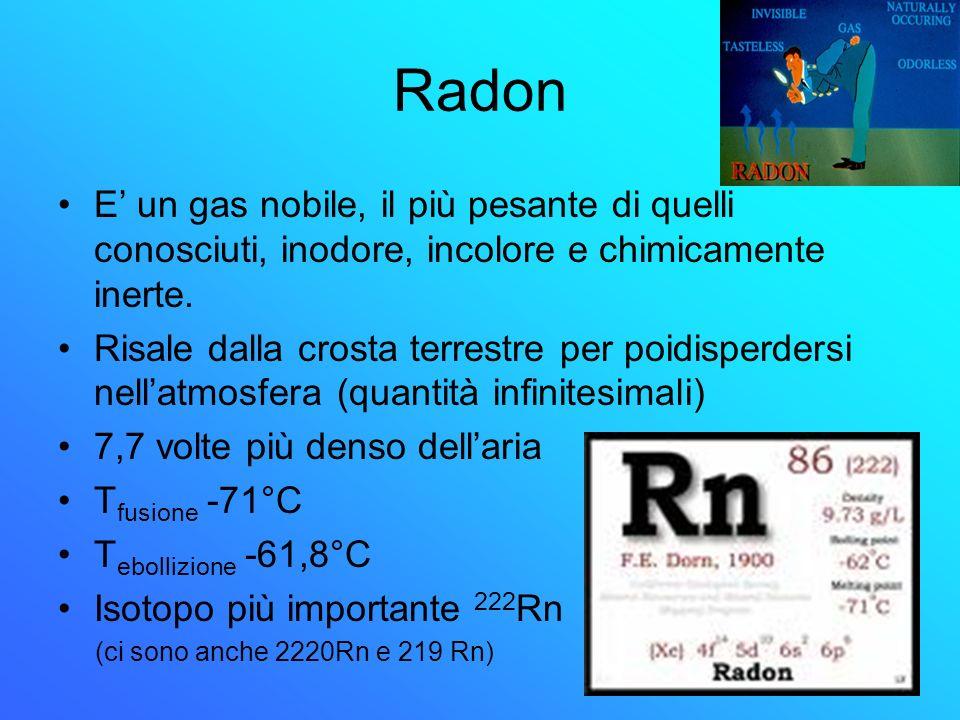 Radon E un gas nobile, il più pesante di quelli conosciuti, inodore, incolore e chimicamente inerte. Risale dalla crosta terrestre per poidisperdersi