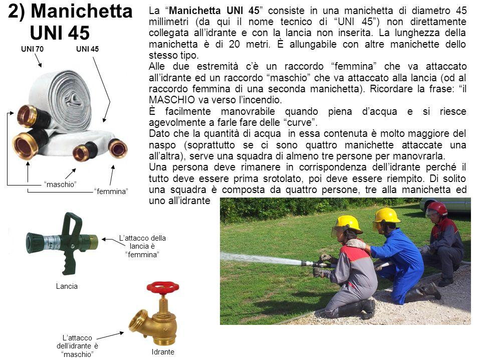 2) Manichetta UNI 45 La Manichetta UNI 45 consiste in una manichetta di diametro 45 millimetri (da qui il nome tecnico di UNI 45) non direttamente collegata allidrante e con la lancia non inserita.