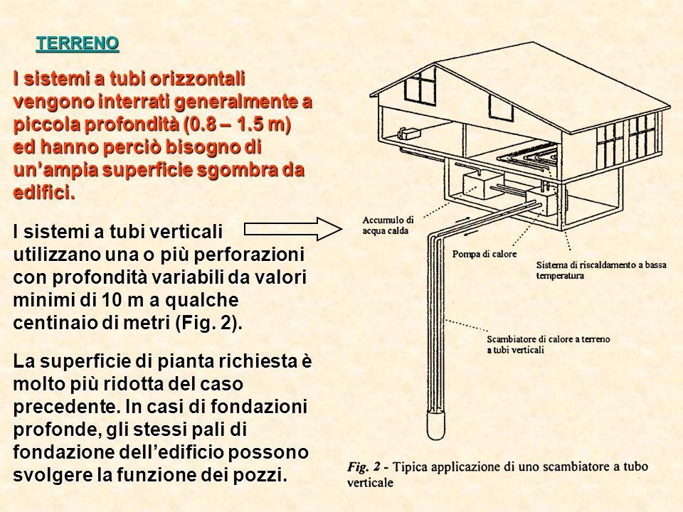 I sistemi a tubi verticali utilizzano una o più perforazioni con profondità variabili da valori minimi di 10 m a qualche centinaio di metri (Fig. 2).