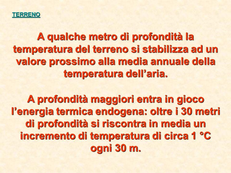 A qualche metro di profondità la temperatura del terreno si stabilizza ad un valore prossimo alla media annuale della temperatura dellaria. A profondi